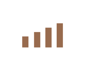 PFM Capital Inc.